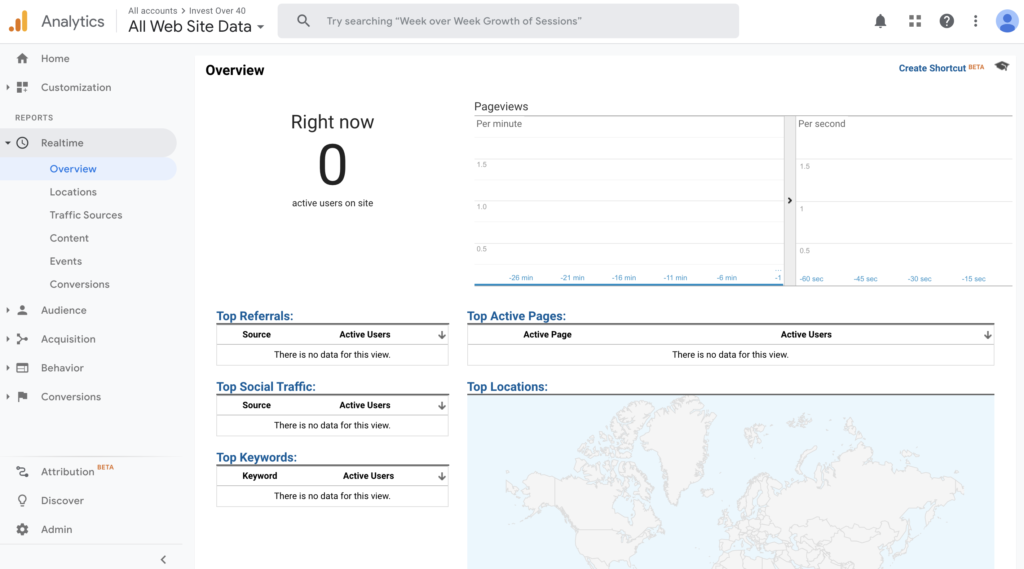 Google Analytics Realtime Report Should Show Active Users