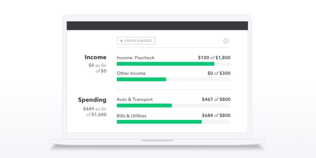 5 Best Of Personal Finance Products & Why I Love Them